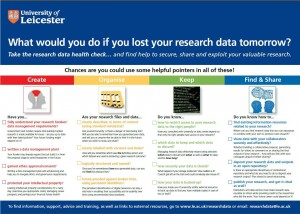 University of Leicester Research Data Management Poster